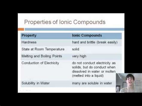 Properties of Ionic and Covalent Compounds - YouTube