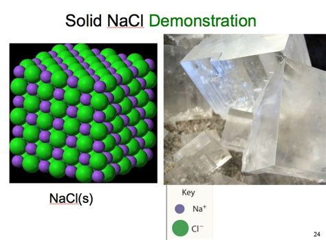 Properties of Two Ionic Salts (Crystals): Halite and