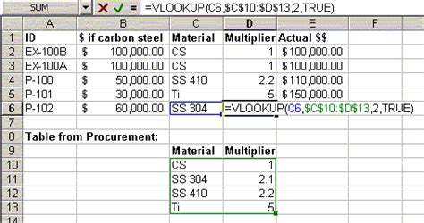 Use VLOOKUP and HLOOKUP to use Data Tables in Calculations