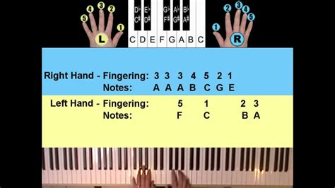 Really Easy Beginners Piano Songs - Annie's Song - YouTube