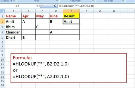 VLookup and HLookup - MIT India