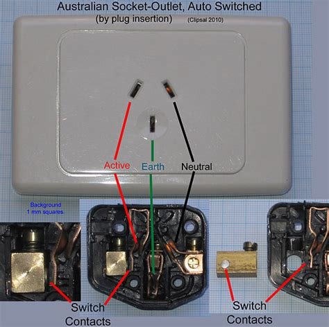 File:Australian Socket-Outlet, Auto Switched